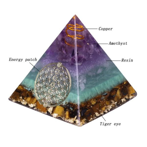 Amethyst Orgone Pyramid With Copper Coil And Flower Of Life Symbol Contents Diagram