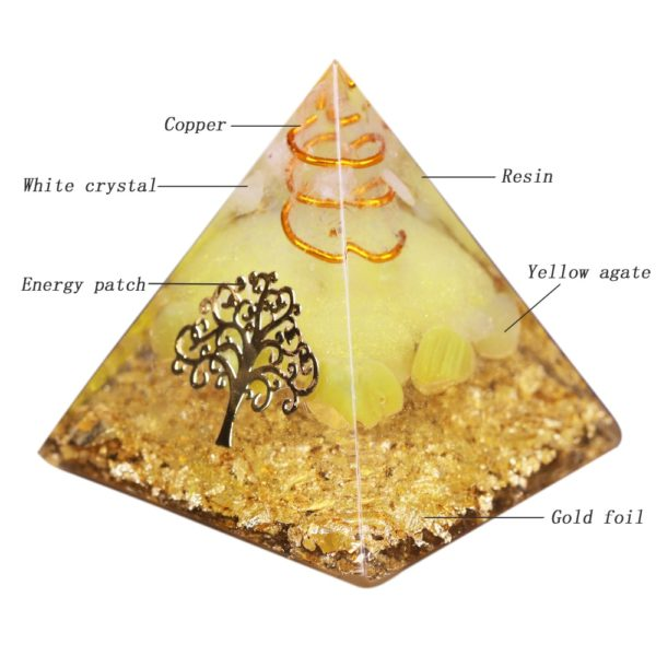 Yellow Agate Orgone Pyramid With Copper Coil And Golden Tree Of Life Symbol Contents Diagram